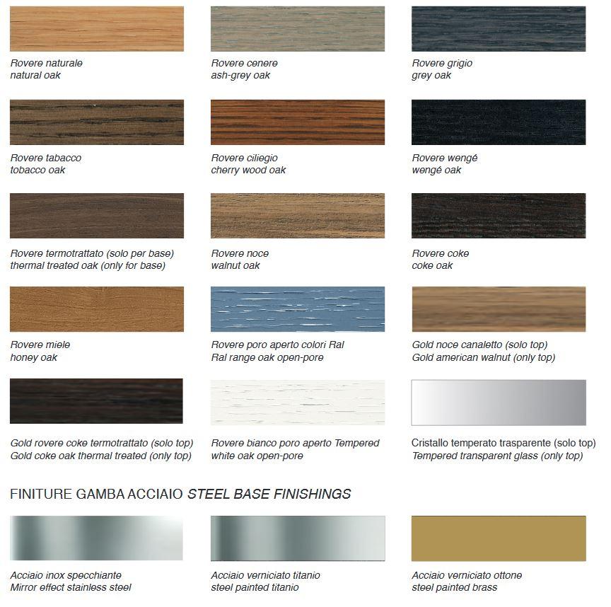 FInition de plateau de la table riflessi Cubric